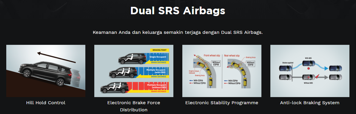 safety all new ertiga sport